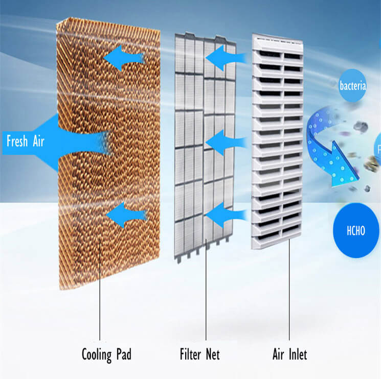 evaporative air cooler, water evaporative cooler, air cooler water cooling